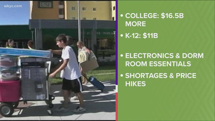 Back to school spending to reach an estimated $27.5 billion this year