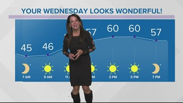 Morning weather forecast for Northeast Ohio: October 23, 2019