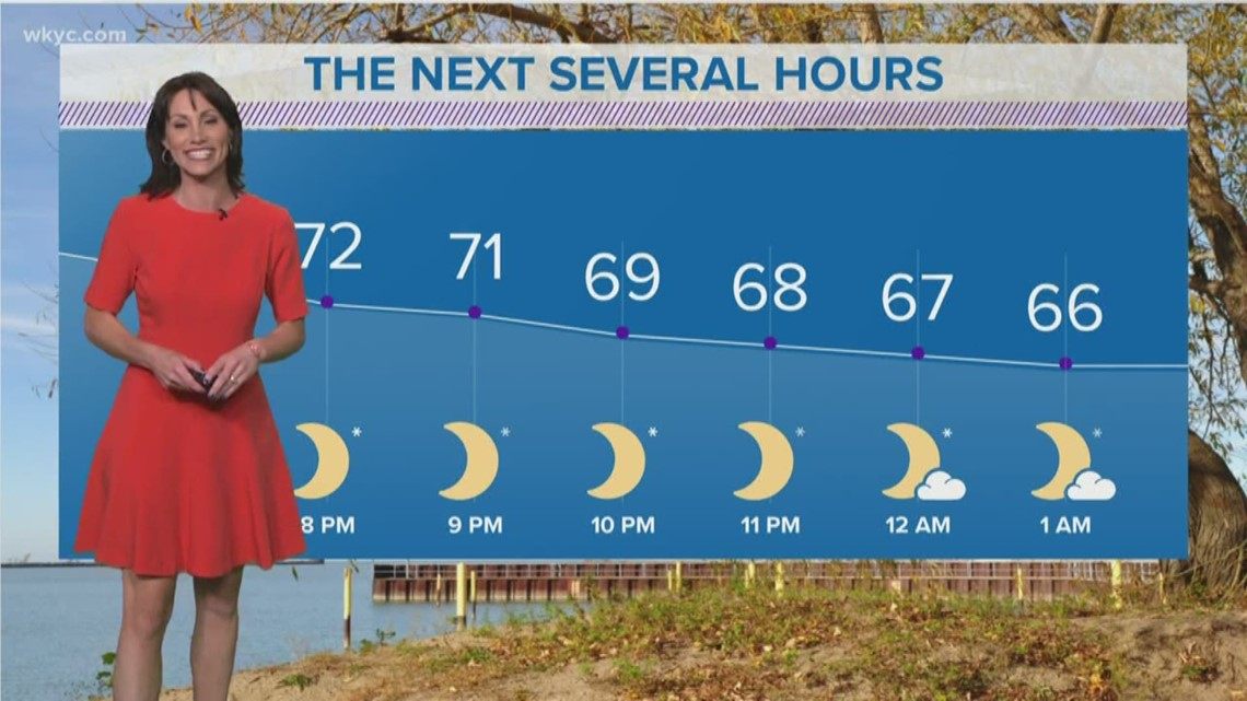 FORECAST | The countdown