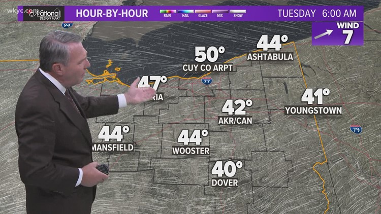 FORECAST   Windy, chilly night with a shower possible