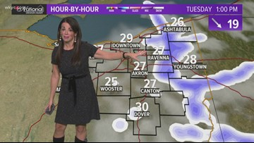 Morning weather forecast for Northeast Ohio: November 12, 2019
