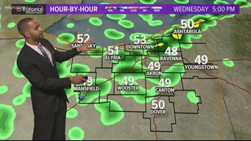 Afternoon weather forecast for Northeast Ohio: October 16, 2019