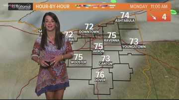 Morning weather forecast for Northeast Ohio: September 16, 2019