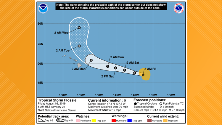 Tropical Storm Flossie