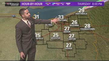 Afternoon weather forecast for Northeast Ohio: November 14, 2019