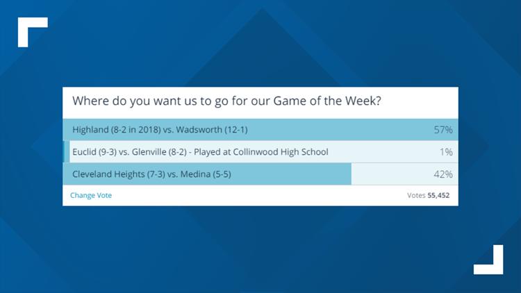 GOTW poll