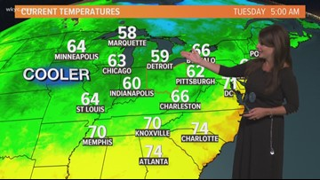 Afternoon weather forecast for Northeast Ohio: July 8, 2019
