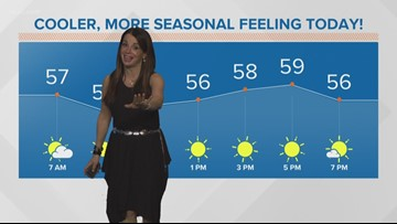 Morning weather forecast for Northeast Ohio: April 9, 2019