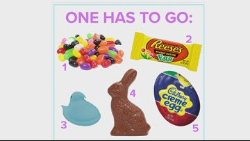 Which Easter candy would you get rid of forever?