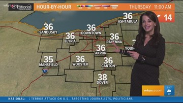 Morning weather forecast for Northeast Ohio: February 21, 2019