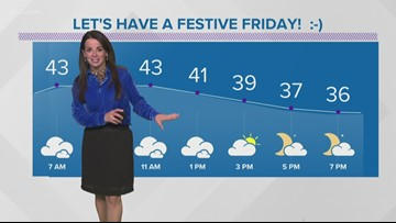 Morning weather forecast for Northeast Ohio: December 6, 2019