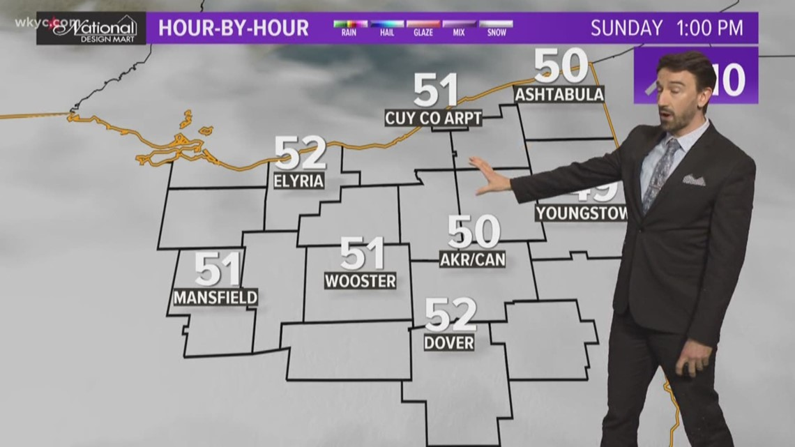FORECAST | Spring-like Sunday Then Cooler