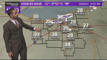 Evening weather forecast for Saturday, January 25th