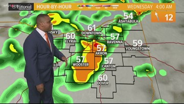 Afternoon weather forecast for Northeast Ohio: October 15, 2019