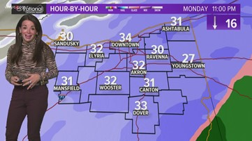 Morning weather forecast for Northeast Ohio: November 11, 2019