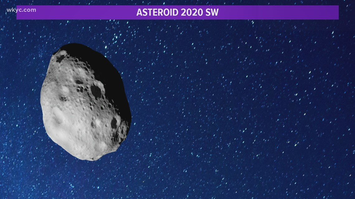 Asteroid got pretty close to earth Thursday morning