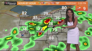 Afternoon weather forecast for Northeast Ohio: July 11, 2019