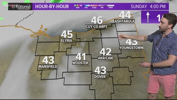 6 p.m. weather forecast for Feb. 2, 2019