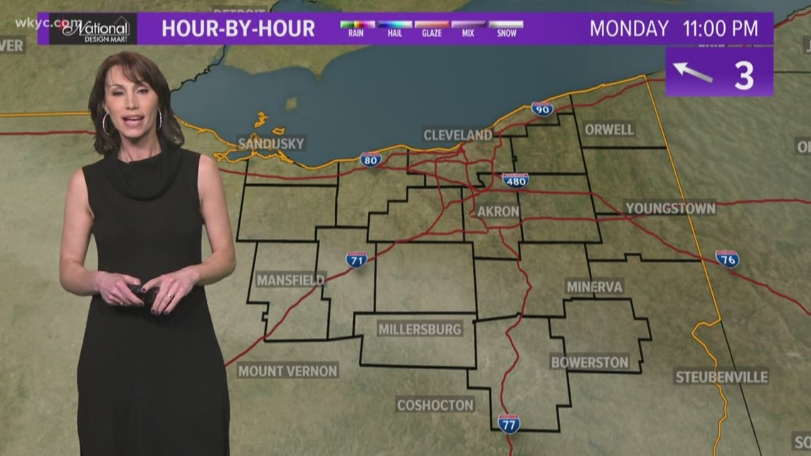 FORECAST | On the lookout for storms