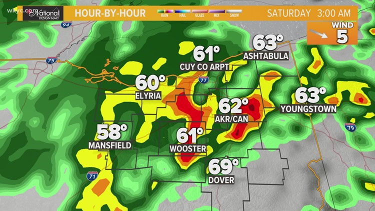 LIVE BLOG: Northeast Ohio braces for possible severe thunderstorms