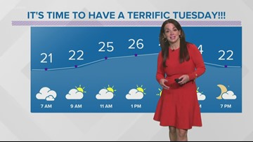 Morning weather forecast for Northeast Ohio: January 21, 2020