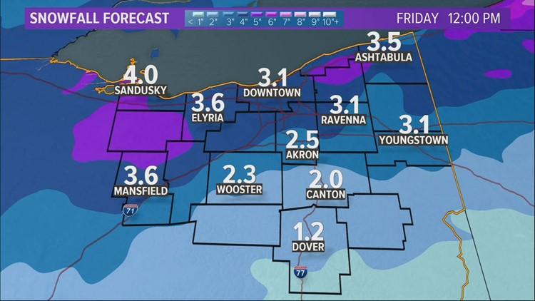 Snow estimates