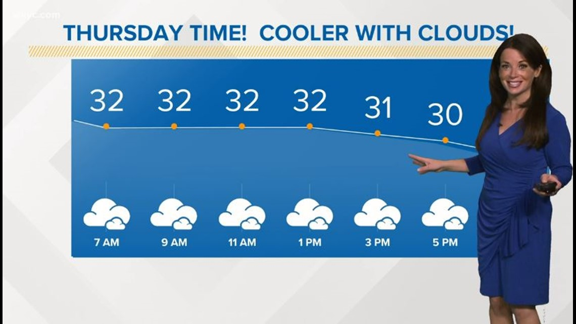 Morning weather forecast for Northeast Ohio: March 4, 2021