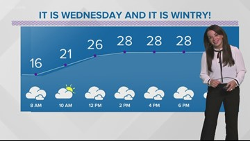 Morning weather forecast for Northeast Ohio: November 13, 2019