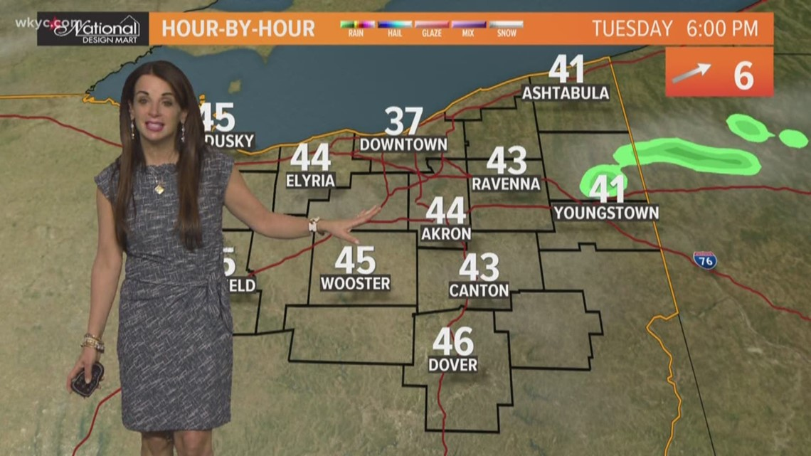 FORECAST | It's the last full day of winter!