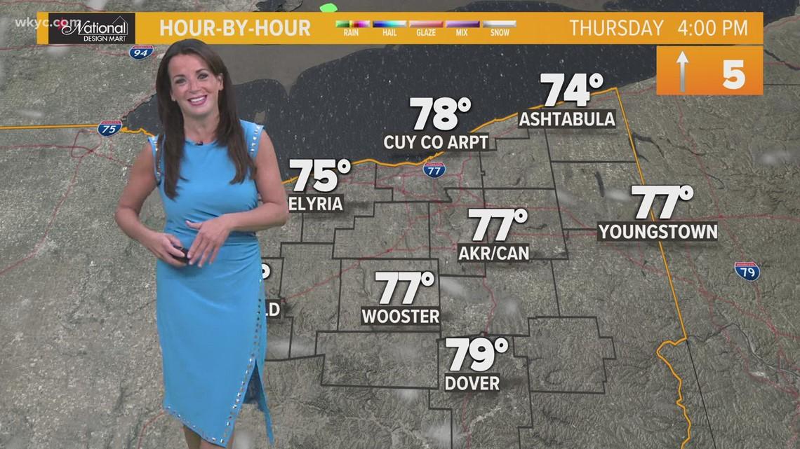Morning weather forecast for Northeast Ohio: September 16, 2021