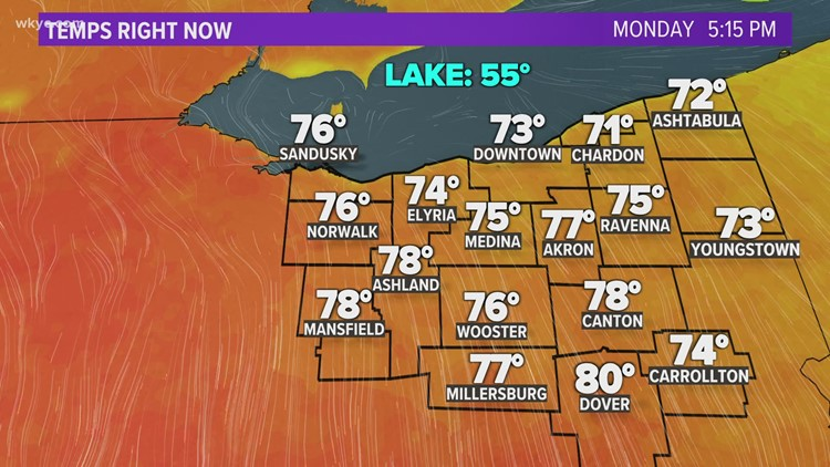 Cleveland weather: Cooler conditions with less humid air on the way this week