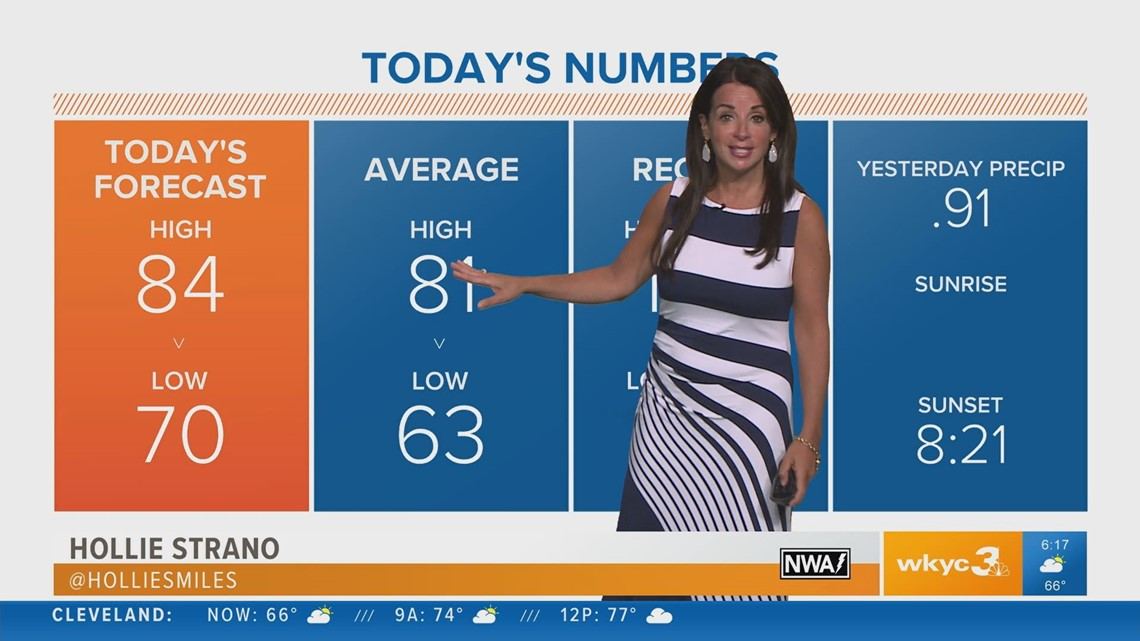 FORECAST   Tracking scattered storms to start your week