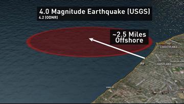 Ohio is no stranger to earthquakes